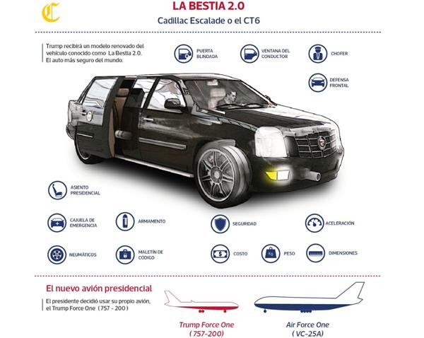 coche-labestia-donaldtrump